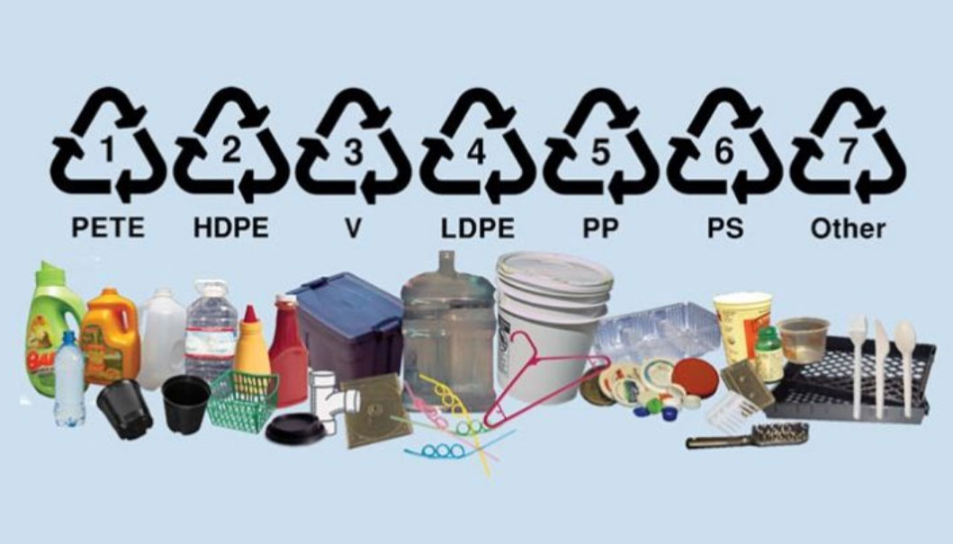 Meaningful symbols of Plastic containers