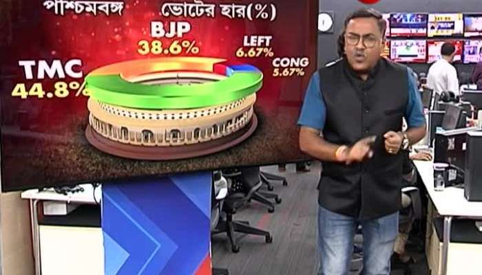 Loksabha elections 2019 Results: 19-er Ray: Live debate on Result Day