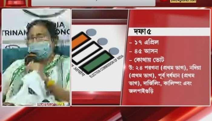 modi shah have prepared bengal 8 phases voting list slams mamata