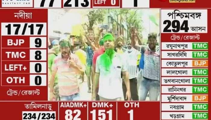 TMC storm in Kolkata secured all 11 seats