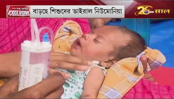EXCLUSIVE: Viral pneumonia among children is on the rise, 40 children admitted to Kolkata Medical College | Pneumonia