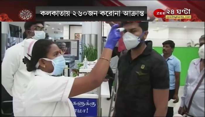 Corona Kolkata: In Kolkata, 270 people were infected with corona in one day, 163 people were infected even after taking the second dose.