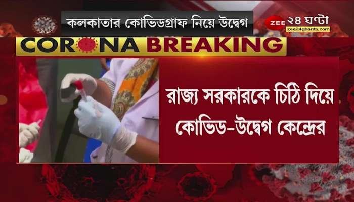 Corona Alert: Concern over Kolkata covidograph, letter to state government